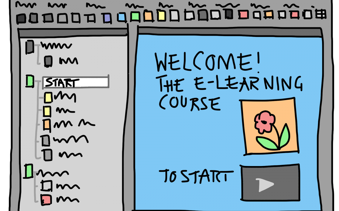 Was ist eLearning?
